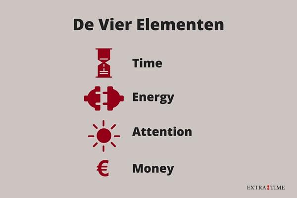 De vier elementen