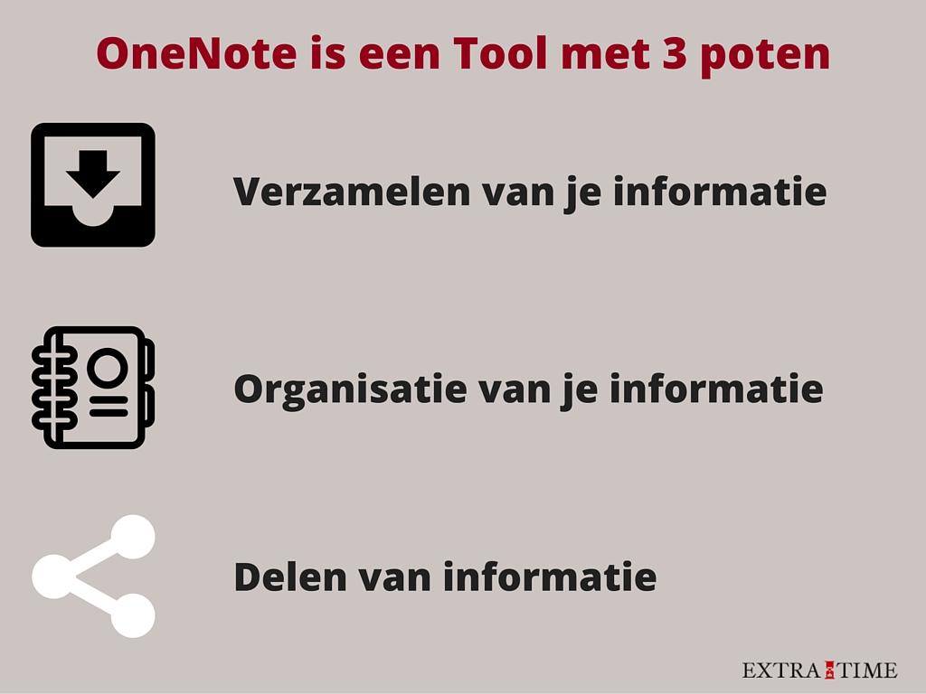onenote is een tool met drie poten