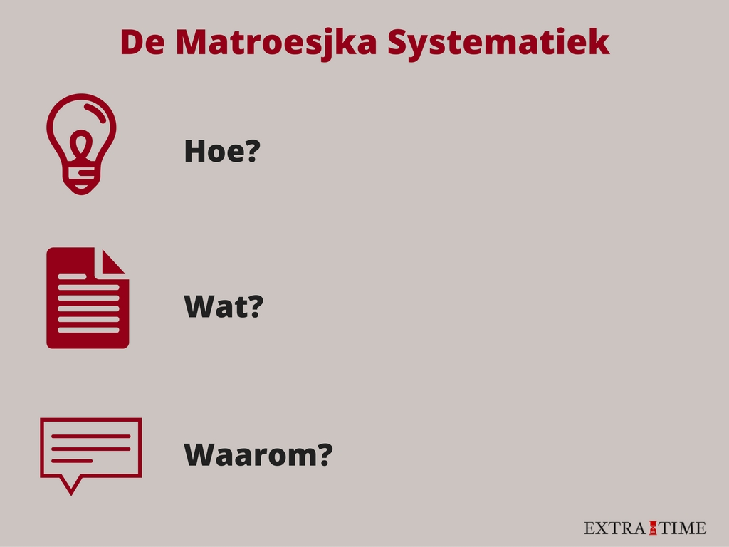 Matroesjka systematiek