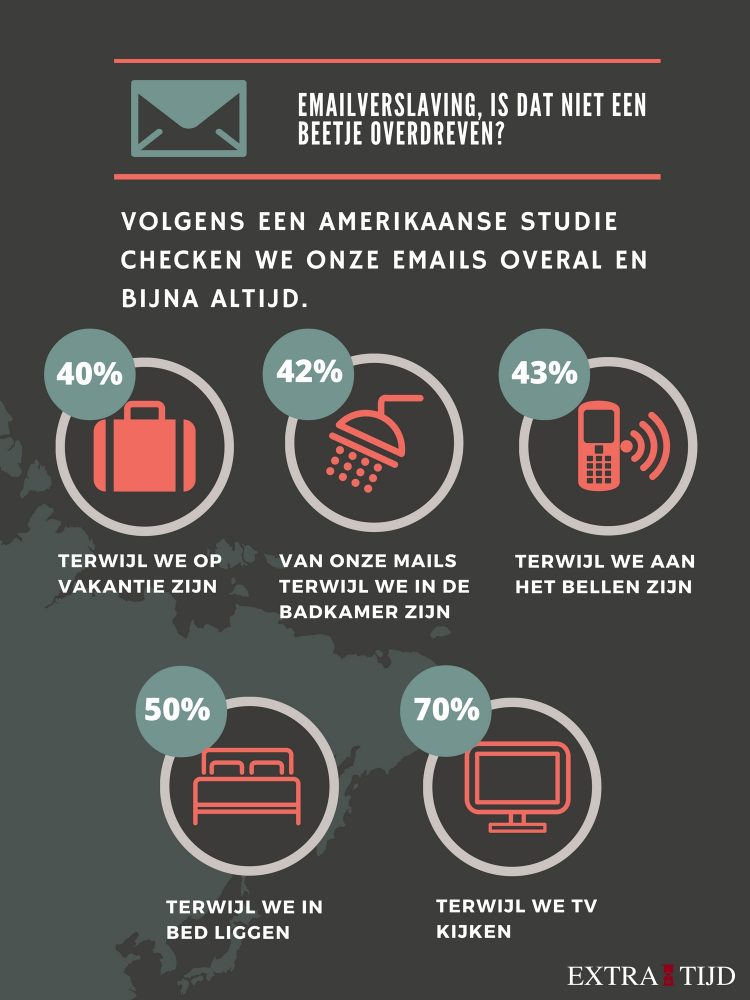 emailverslaving-overal-en-altijd